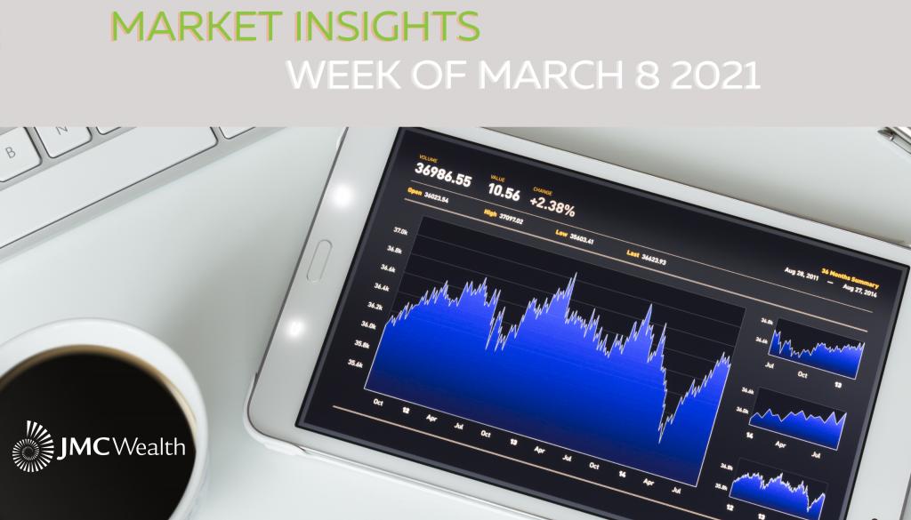 weekly market insights JMC Wealth Management